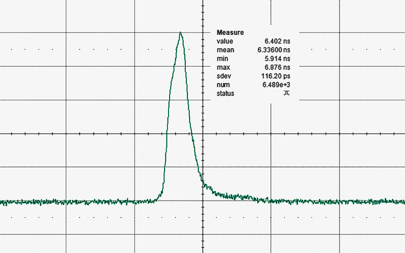 NL220 series nanosecond q-switched laser pulse waveform