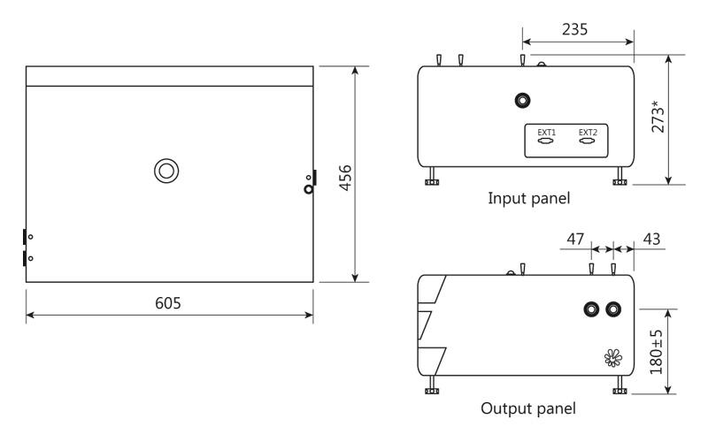 PGx03 model external dimensions