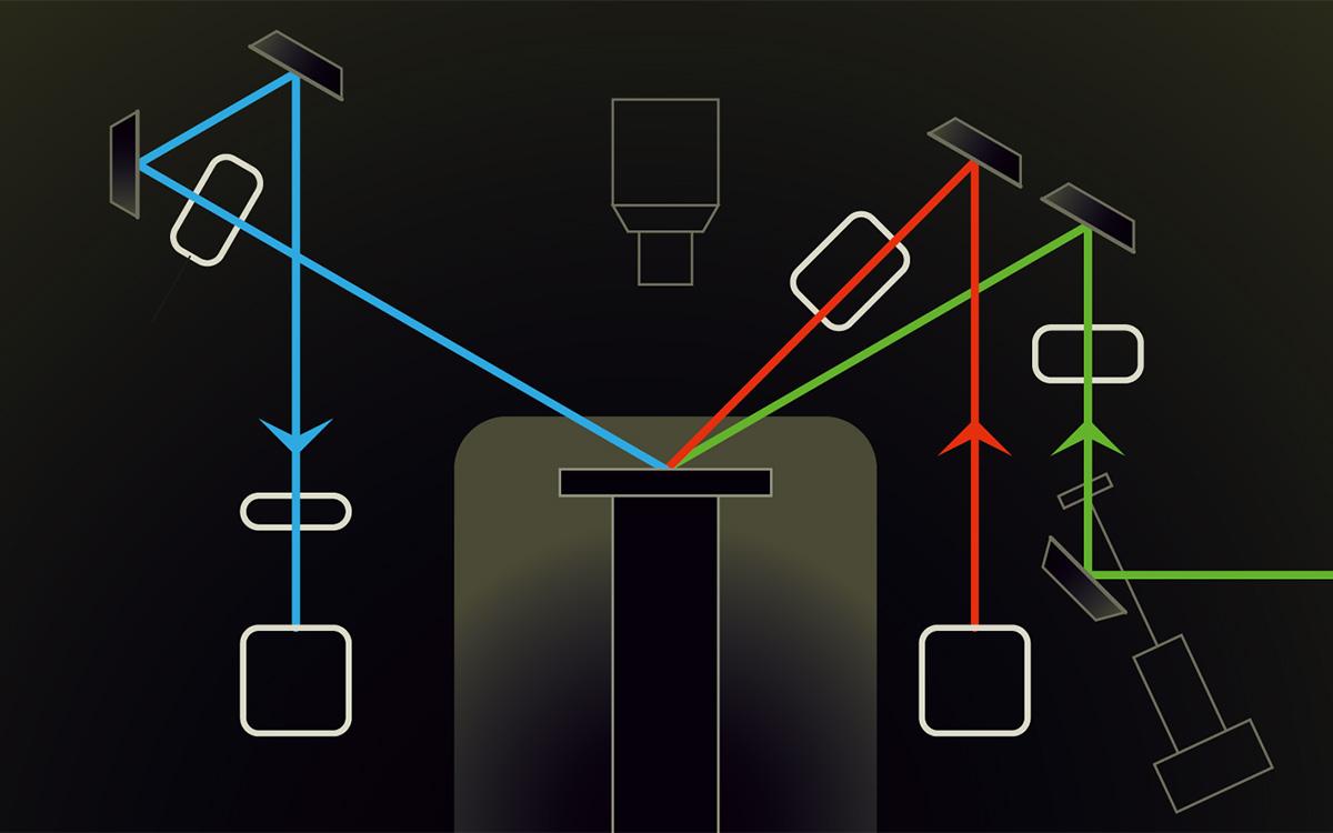 Optical layout of SFG spectrometer
