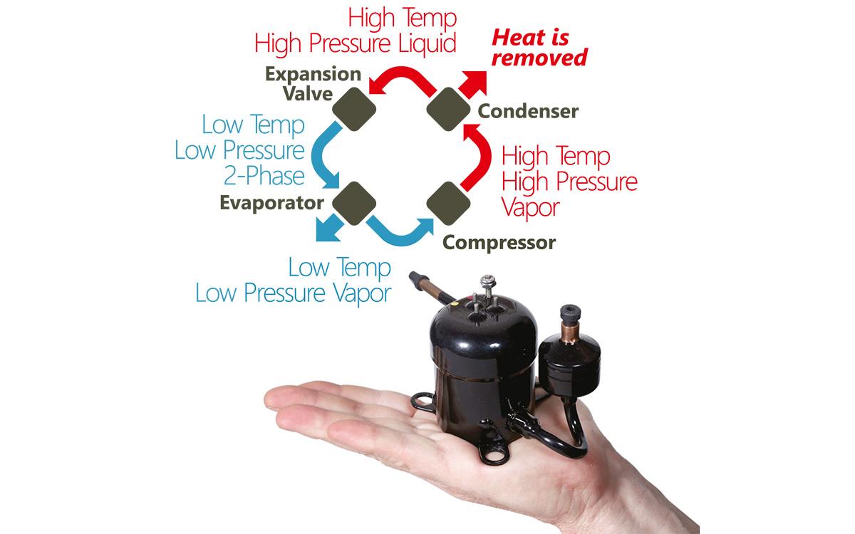 Direct refrigerant cooling system