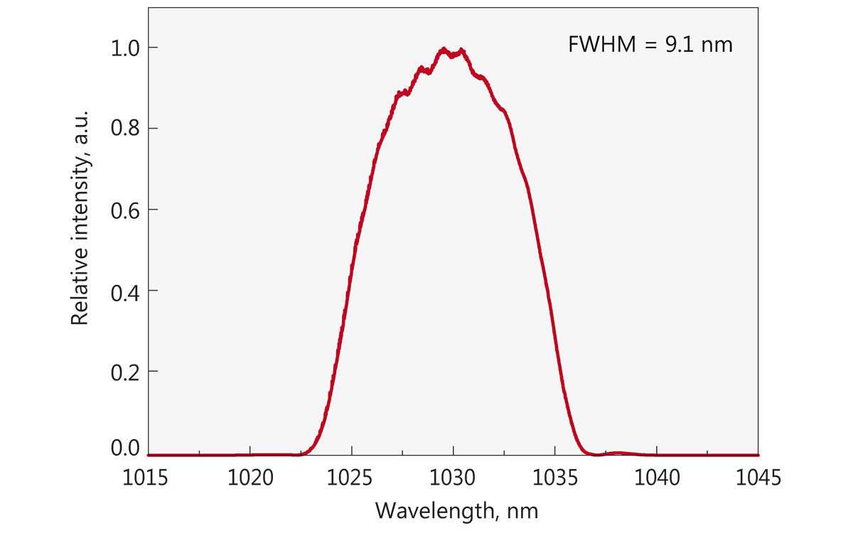 Typical spectrum from FFS100CHI laser