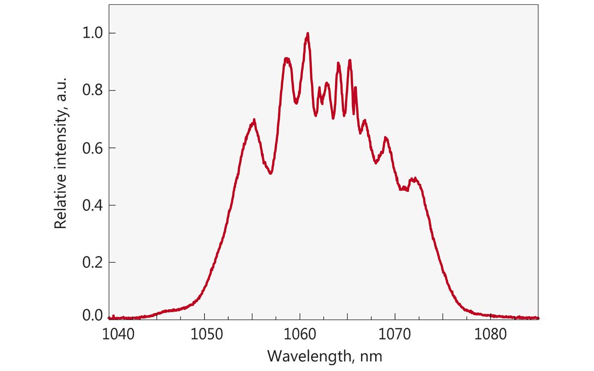 Typical spectrum from FFS200 laser