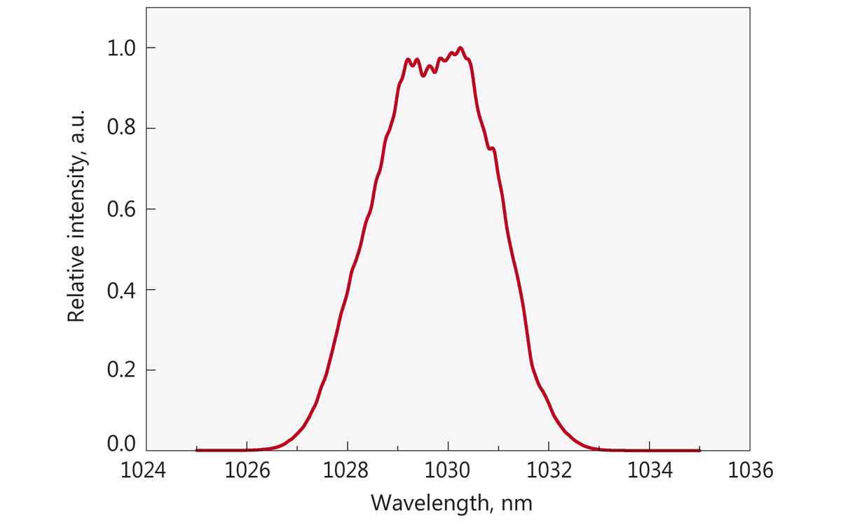 Typical spectrum from FFS200CHI laser
