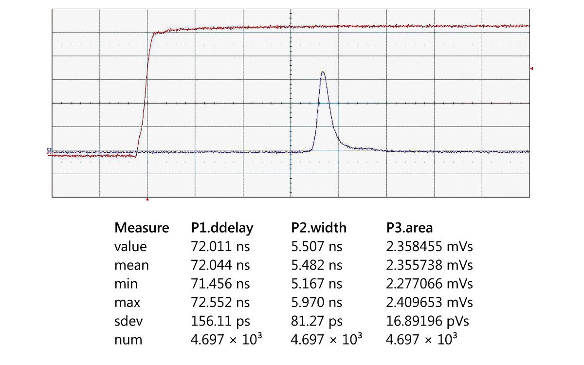 NL230 laser pulse waveform