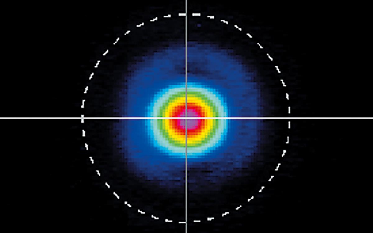 NL230 laser typical far field beam profile