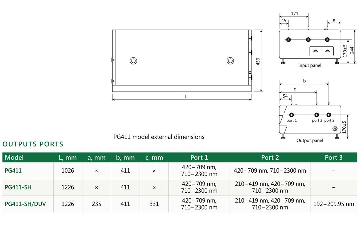 PGx11 model external dimensions